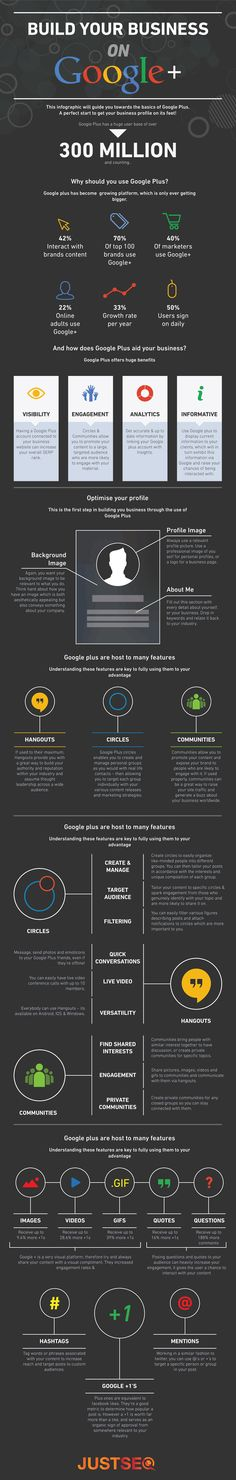 Build Your Business on #GooglePlus - #infographic #SocialMedia Marketing