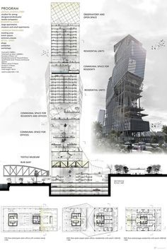 Image result for lab architects high rise