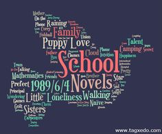 Non so bene ancora come ma mi piacerebbe usarle a lezione.  I don't know exactly how but I'll use it for my lessons  http://www.tagxedo.com/