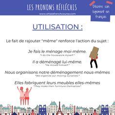Décrire son logement en français 🏠 French Teacher, France, Describe Yourself, School, Vocabulary, Organization, Home, French