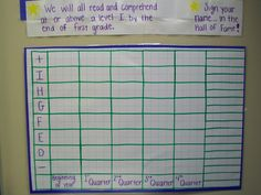 class data wall for reading