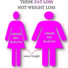 Remember this. No weight loss doesn't necessarily mean no fat loss. Use things other than the scale to measure your progress.