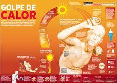 Infografía sobre el golpe de calor, infórmate a fondo http://www.cometelasopa.com/infografia-golpes-de-calor/