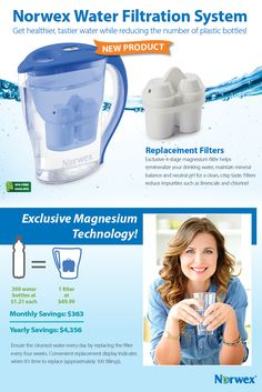People worry about the quality of tap water. Harmful chemical additives and heavy metals result in the high use of bottled water, and  then bottles end up in landfills. A healthier choice for you and the environment, the Norwex Water Filtration System provides cleaner, tastier water for just pennies a liter without the plastic waste! Magnesium Technology.