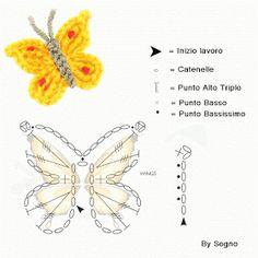 Intrecci Incantati: Farfalle all'uncinetto