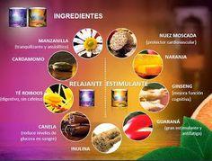 Prueba las infusiones de Wellness Oriflame.. Relajante y Revitalizante..  www.haztevip.es/mbs