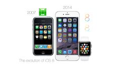 How to Operating System (OS) from iOS versions history of evolve