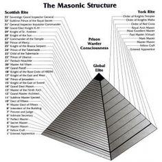 Catholic Freemasonry Cover