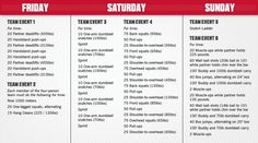 2012 CrossFit Games Regional Team Workouts