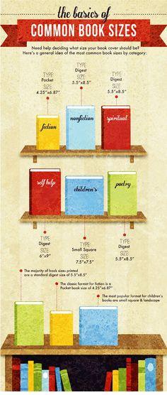 common-book-sizes