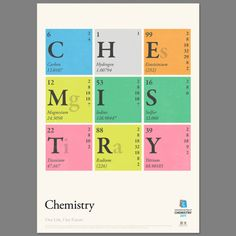 Chemistry. Most assuredly going to use this for my Chem Binder next year.