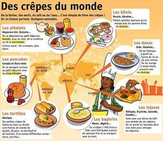 Les crêpes du monde on PASSION FLE curated by Chrysoula Rouga