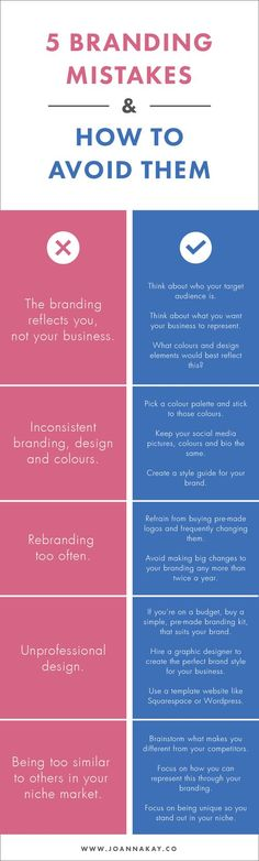 5 Common Branding Mistakes and How to Avoid Them Infographic
