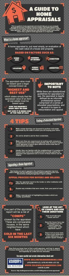 A Guide to Home Appraisals Infographic #realestateinfographics