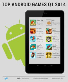 Top android games Q1 2014 | http://igre-igrice.org/top-android-igre-q1-2014