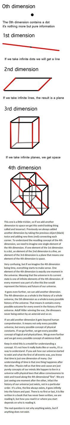 Others - Science - Easy Way To Understand Dimensions And How The Universe Started To Exist E Mc2, Quantum Physics, The More You Know, Science And Nature, Fun Facts, Knowledge, Geek Stuff, Mindfulness, Teaching