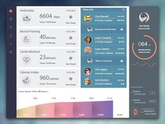 fitness dashboard for wearable android gear.