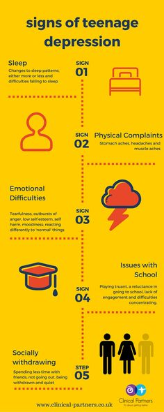 Do you know the signs of depression in your teenager? Read more here.