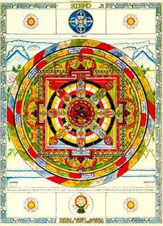 Scorpio - Tibetan Buddhist Mahakala Mandala - ATMann's Sacred Images