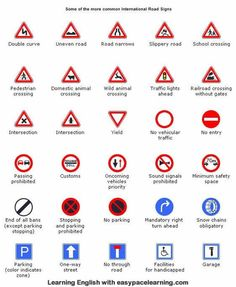 Learning common International road signs using pictures and words English lesson Learn English Words, English Lessons, English Class, Theory Test Revision, Learning To Drive Tips, Driving Theory, Driving Test, Driving School, Driving Signs