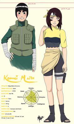 Pin by Koga Kyu on Style   Naruto oc, Naruto girls, Naruto ...