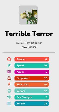 Terrible Terror Stats