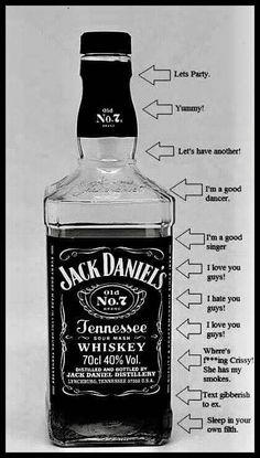 Descendant of Vikings: Photo Jack Daniels Decor Cocktails Jack Daniels, Festa Jack Daniels, Jack Daniels Decor, Jack Daniels Bottle, Whiskey Girl, Cigars And Whiskey, Whiskey Bottle, Scotch Whiskey, Irish Whiskey