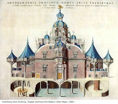 Simetrías geométricas en el castillo de Uraniborg, el observatorio astronómico de Tycho Brahe. | Matemolivares