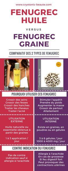 Dans quel cas utiliser le fenugrec en huile ou en gélules ?