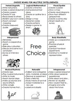 Ways to teach using Multiple Intelligences.