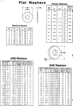 Bolt Torque Chart  Tools    Chart Woodworking And