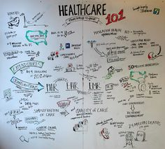Healthcare 101 - From Cradle to Grave