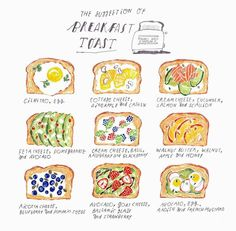 Homemade breakfast toast illustration here! Cute Food, Good Food, Yummy Food, Tasty, Recipe Drawing, Healthy Snacks, Healthy Recipes, Avocado Recipes, Breakfast Toast