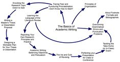 Academic Writing | Webquest: Concepto, Origen, Estructura, Plantillas, Crear webquest | Grado Universitario | Inglés