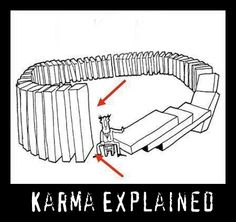 This is the best description of Karma I have ever seen.....