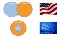 OrgVue - Organization Design and Organization Development (OD) as viewed by Americans & Europeans - Understanding the two fields, Org. Organization Development, Design Development, Change Leadership, Fields, Organization
