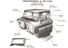 1966 Archives - Jim Carter Truck PartsJim Carter Truck Parts 1963 Chevy Truck, Chevy Truck Models, Custom Chevy Trucks, Chevy Pickup Trucks, Classic Chevy Trucks, Gm Trucks, Cool Trucks, Chevrolet 4x4, Chevy C10