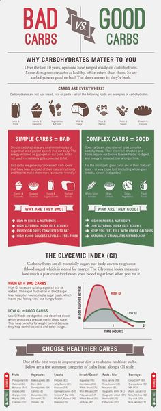 PH chart of foods to ear a more alkaline diethttp\/\/wwwlifehack - ph chart