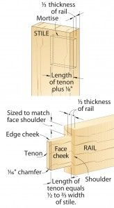 Click To Enlarge - Helpful hints on sizing mortises and tenons