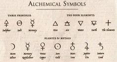 Tatuajes de símbolos de la alquimia | Ideas para Tatuajes