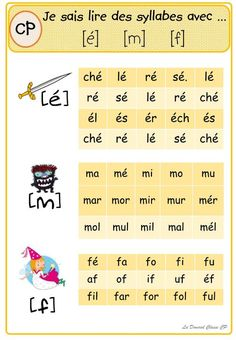 Lire des syllabes (pilotis) Read In French, Learn French, Teaching Reading, Teaching Kids, French Alphabet, French Classroom, French Resources, French Immersion, French Lessons