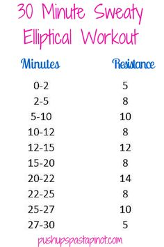 30 Minute Elliptical Workout | Posted By: NewHowtoLoseBellyFat.com