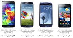 SAMSUNG GALAXY S5 VS S4 VS S3 VS S2 VS S [SIZE COMPARISON] Posted on Feb 26, 2014    The first rumored, then highly anticipated flagship of ...