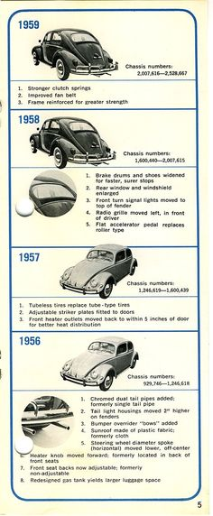 VW Beetle - How to tell what year it is 2 -  http://www.thesamba.com/vw/archives/lit/68whatyearisit/5.jpg