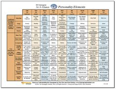 The Enneagram Charts—Chart 1 Download