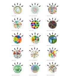 IBM Smarter Planet Logo by Philippe Intraligi, via Behance