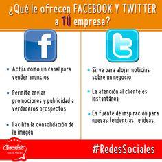 #Facebook #Twitter