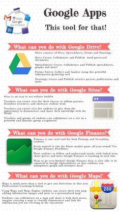 Google Apps: What can you do with Google Drive, Google Sites, Google Finance & Google Maps | #infographics made in @Piktochart