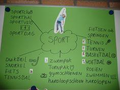 Map juf Ineke, thema sport: een woordveld.