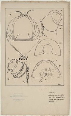 Marker mutsen en halsdoekje kunstenaar: Molkenboer, Theodorus Henricus Antonius Adolf #NoordHolland #Marken